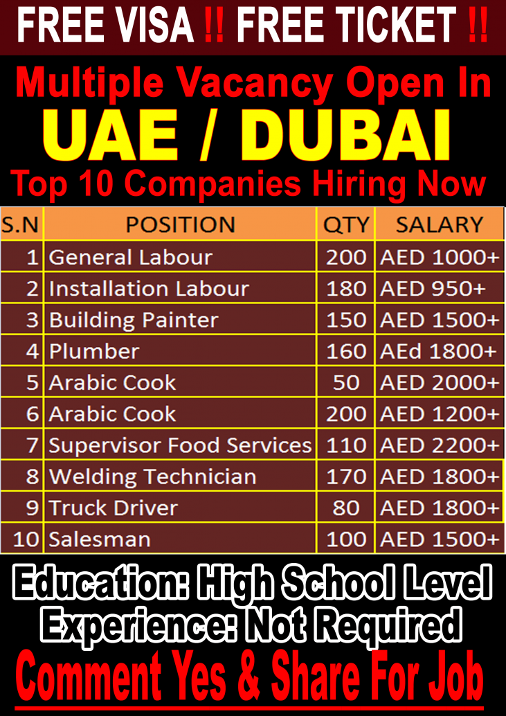 Urgent Jobs Open In Dubai For Verious Country Anyone Can Apply