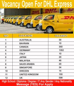 Vacancy Open For DHL Express