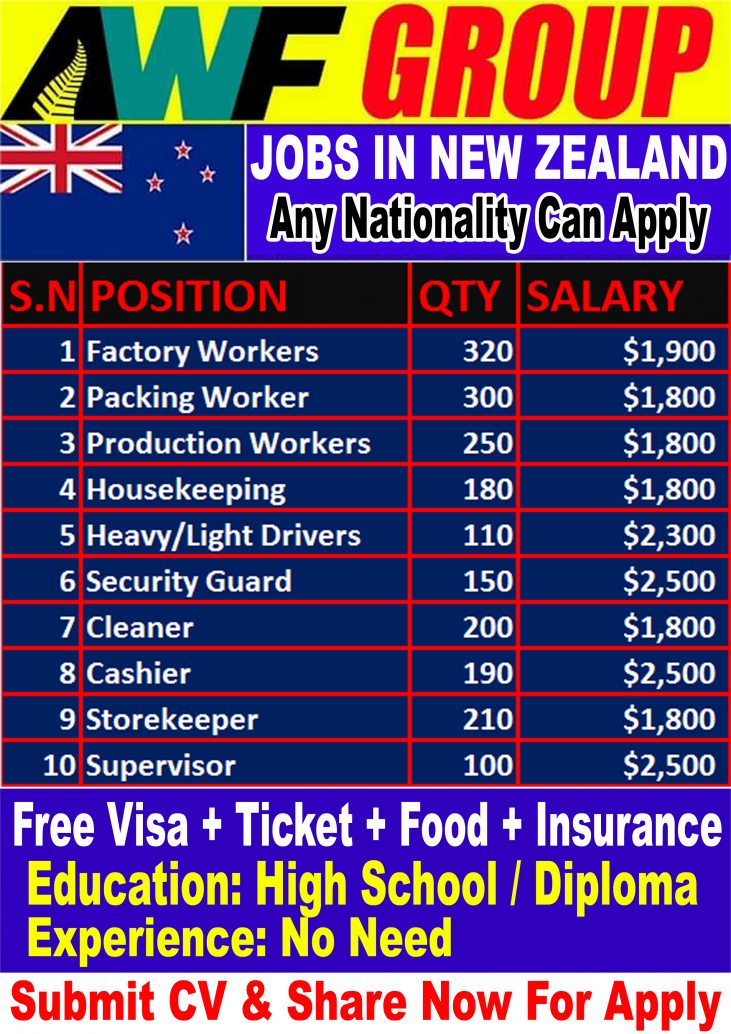Multiple Jobs Open In New Zealand for various country anyone