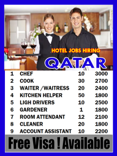 Hotel Jobs In Qatar Doha