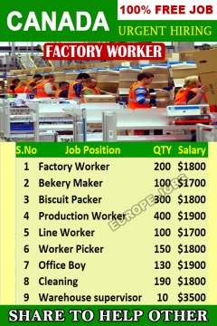 Factory Worker Jobs In Canada