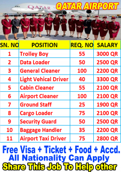 Job In Qatar Airport