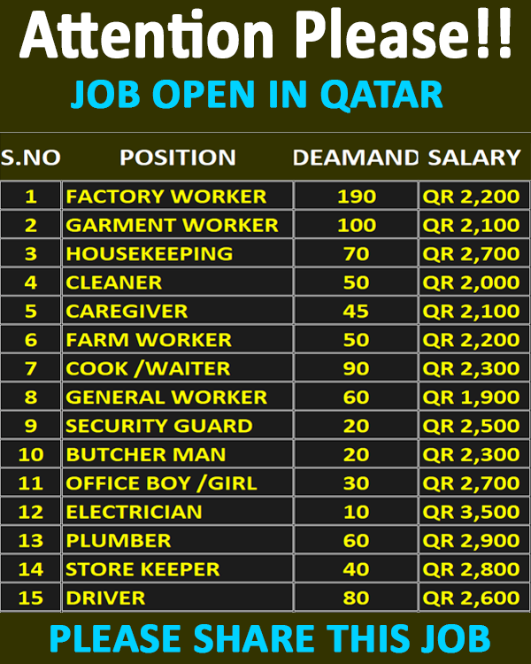 Latest Job In Qatar 2019