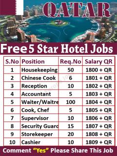 5 Star Hotel Jobs in Qatar