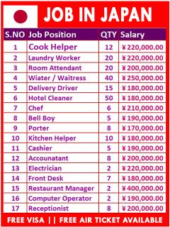 Hotel Jobs In Japan Tokyo