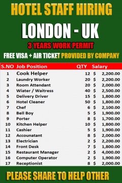 Hotel Jobs Vacancies In London