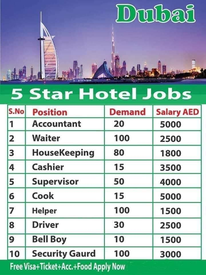Jobs In Dubai For 5-Star Hotel